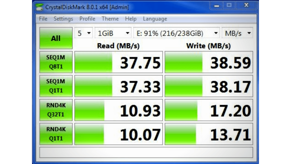 Crystal Disk Mark is a well respected benchmarking tool