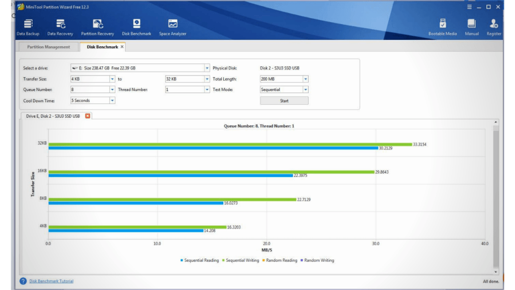Disk Benchmark test within the MiniTool Partition Wizard