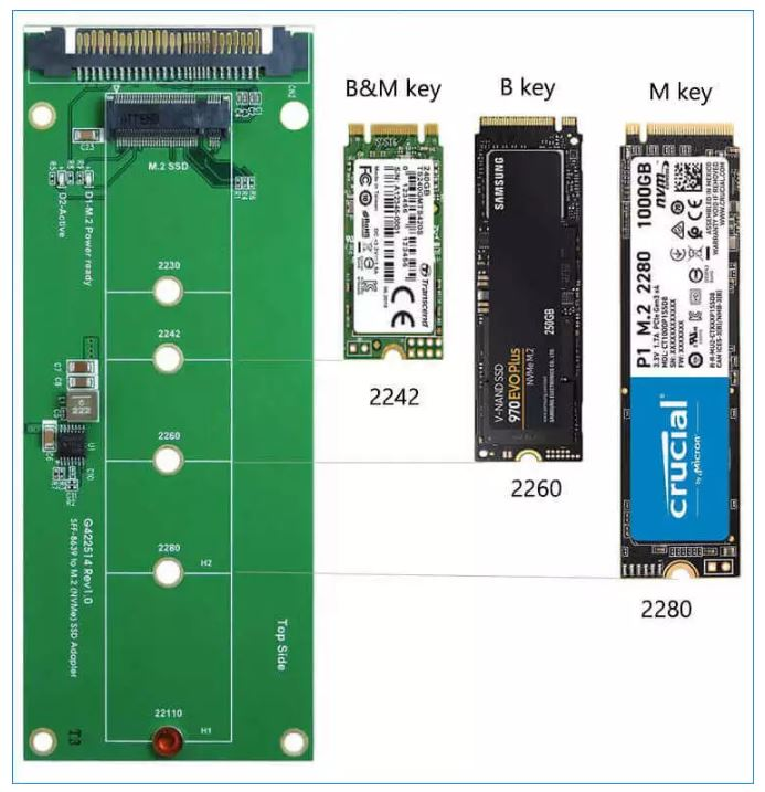 """Different sizes of M.2 SSD with """"B"""", """"M"""", """"B&M"""" key"""