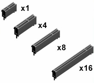 PCIe different physical configurations x1, x4, x8, x16, x32